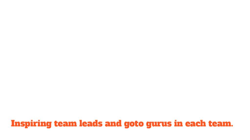 Inspiring team leads and goto gurus in each tea...