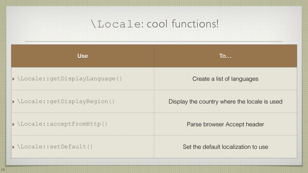 \Locale: cool functions! 15 Use To… ‣ \Locale::...
