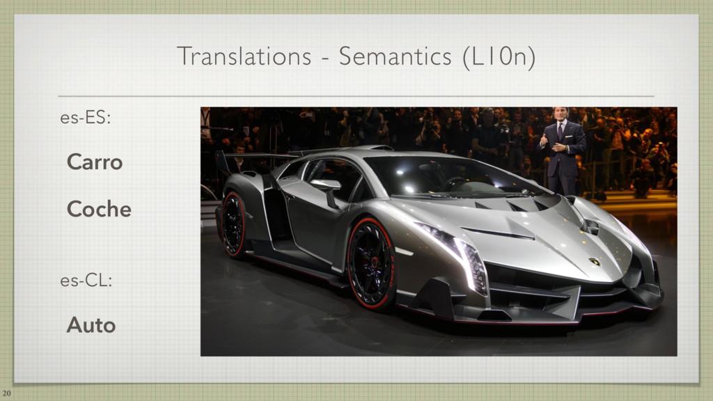 Translations - Semantics (L10n) 20 es-ES: Carro...