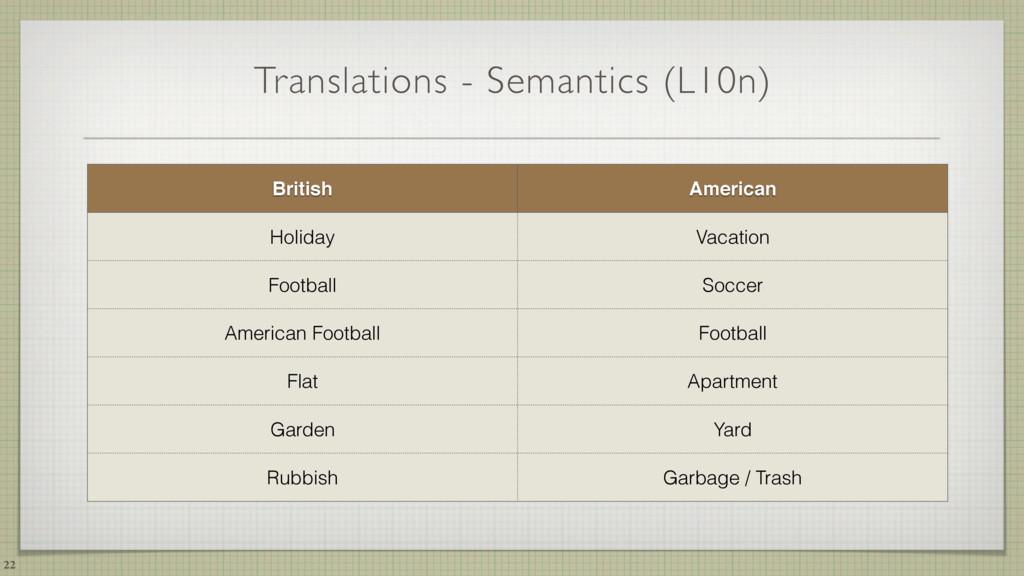 Translations - Semantics (L10n) 22 British Amer...