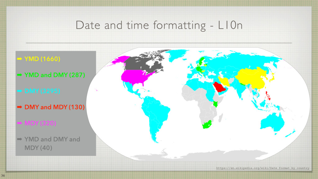 Date and time formatting - L10n ➡ YMD (1660) ➡ ...