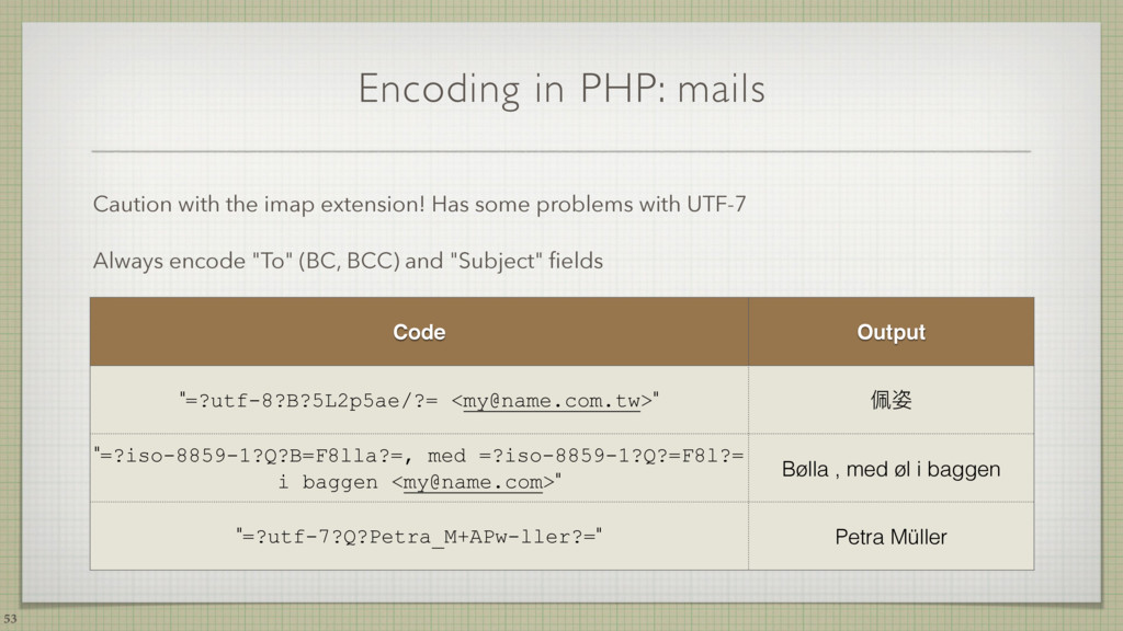 Encoding in PHP: mails Caution with the imap ex...