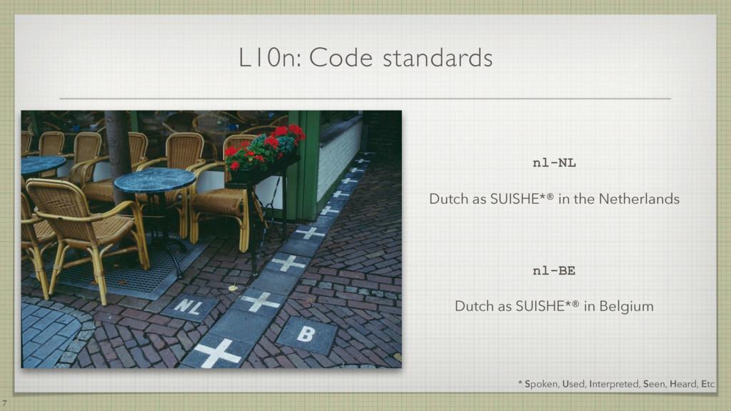 L10n: Code standards nl-NL Dutch as SUISHE*® in...
