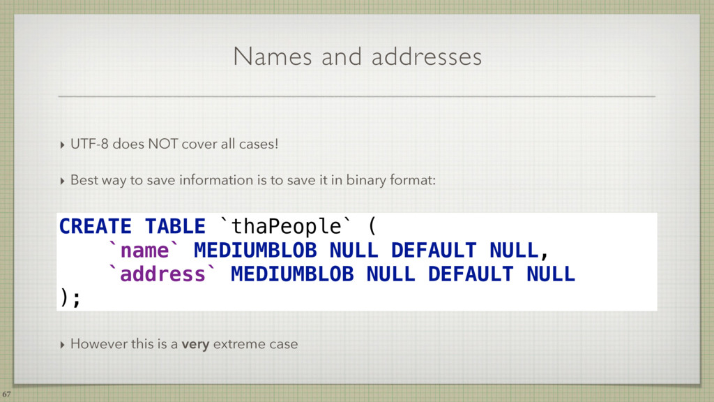 Names and addresses ‣ UTF-8 does NOT cover all ...