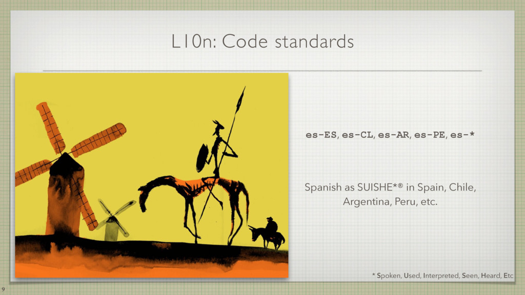 L10n: Code standards 9 * Spoken, Used, Interpre...
