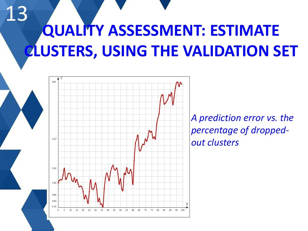 13 QUALITY ASSESSMENT: ESTIMATE CLUSTERS, USING...
