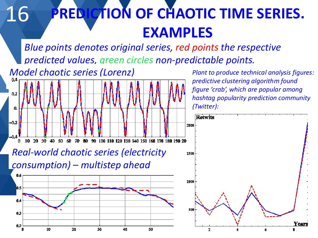 16 PREDICTION OF CHAOTIC TIME SERIES. EXAMPLES ...