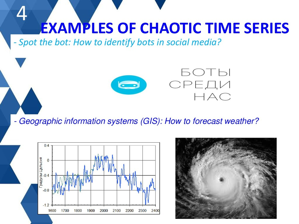 EXAMPLES OF CHAOTIC TIME SERIES 4 - Spot the bo...