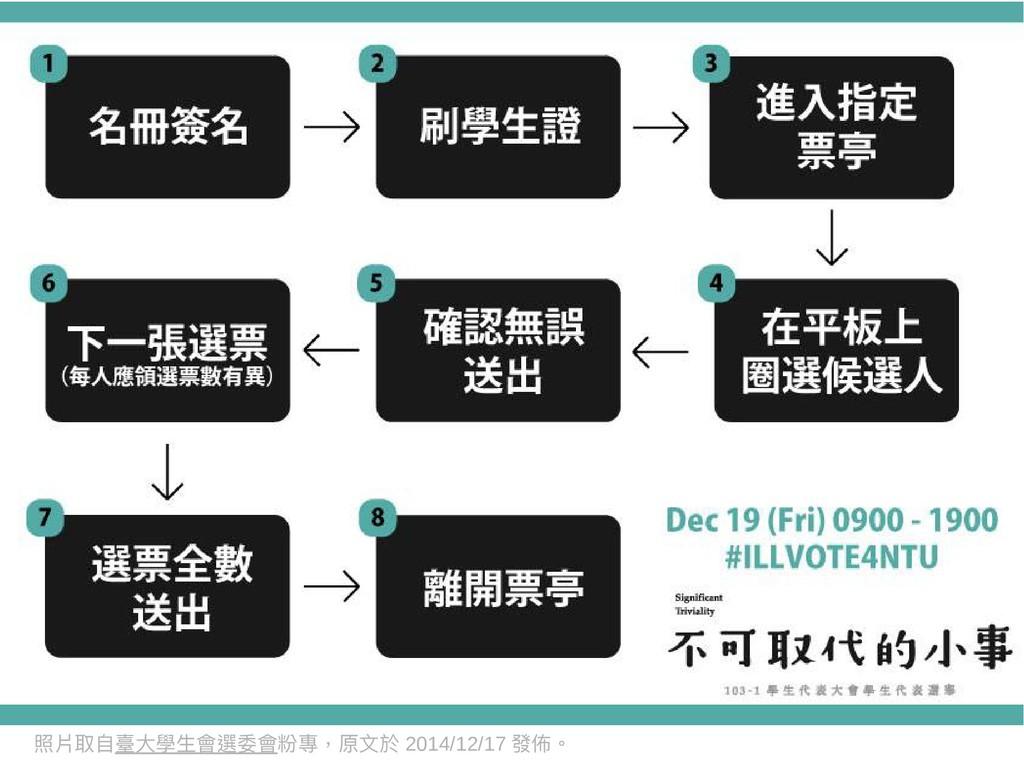 照片取自臺大學生會選委會粉專,原文於 2014/12/17 發佈。
