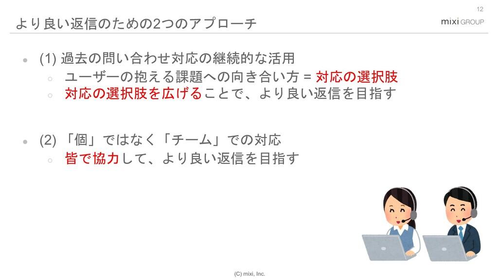 (C) mixi, Inc. 12 より良い返信のための2つのアプローチ ● (1) 過去の問...