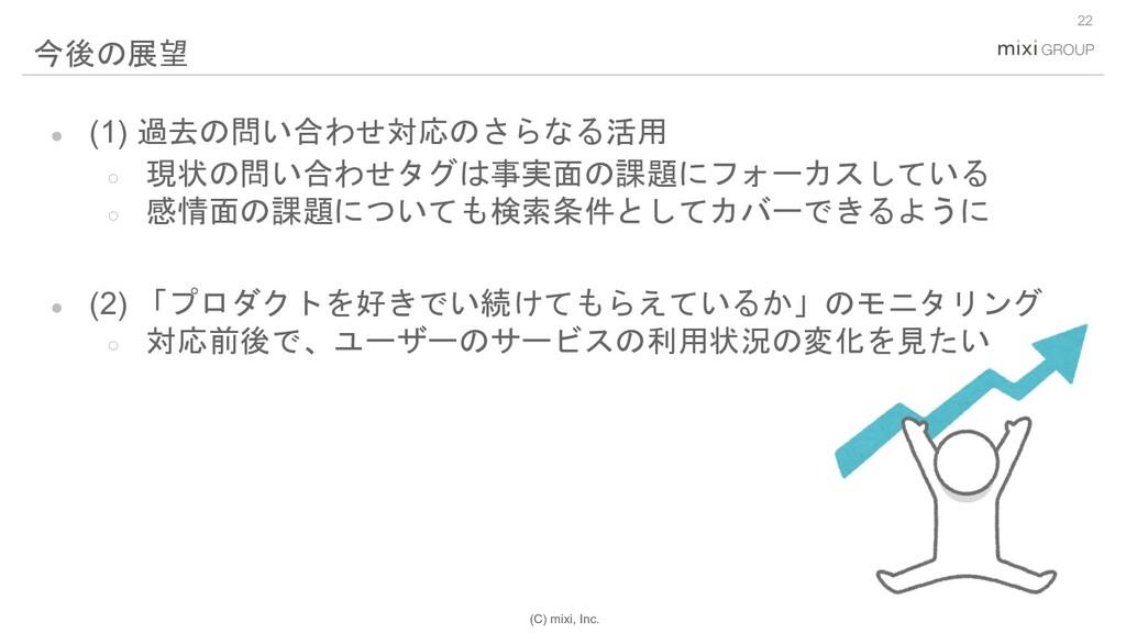 (C) mixi, Inc. 22 今後の展望 ● (1) 過去の問い合わせ対応のさらなる活用...