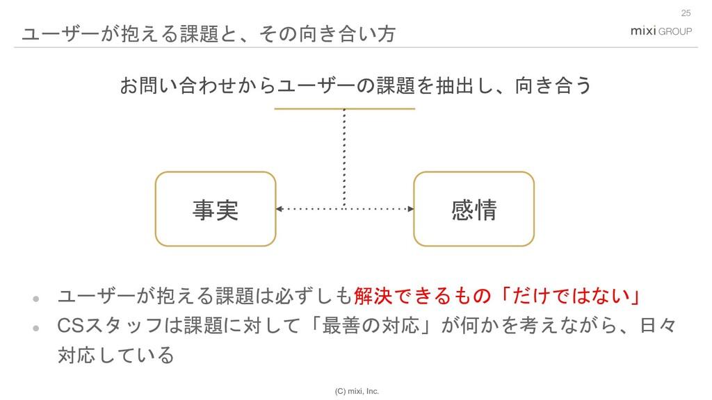 (C) mixi, Inc. 25 ユーザーが抱える課題と、その向き合い方 お問い合わせからユ...