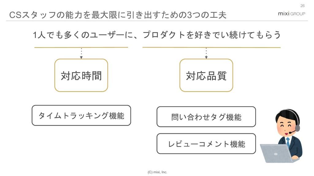 (C) mixi, Inc. 26 CSスタッフの能力を最大限に引き出すための3つの工夫 1人...