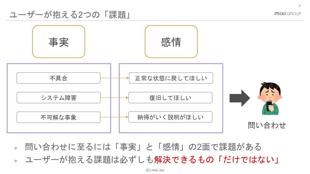 (C) mixi, Inc. 4 ユーザーが抱える2つの「課題」 不具合 システム障害 不可解...