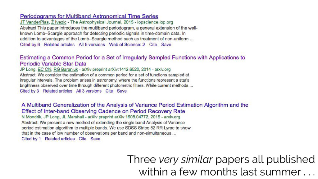 Three very similar papers all published within ...