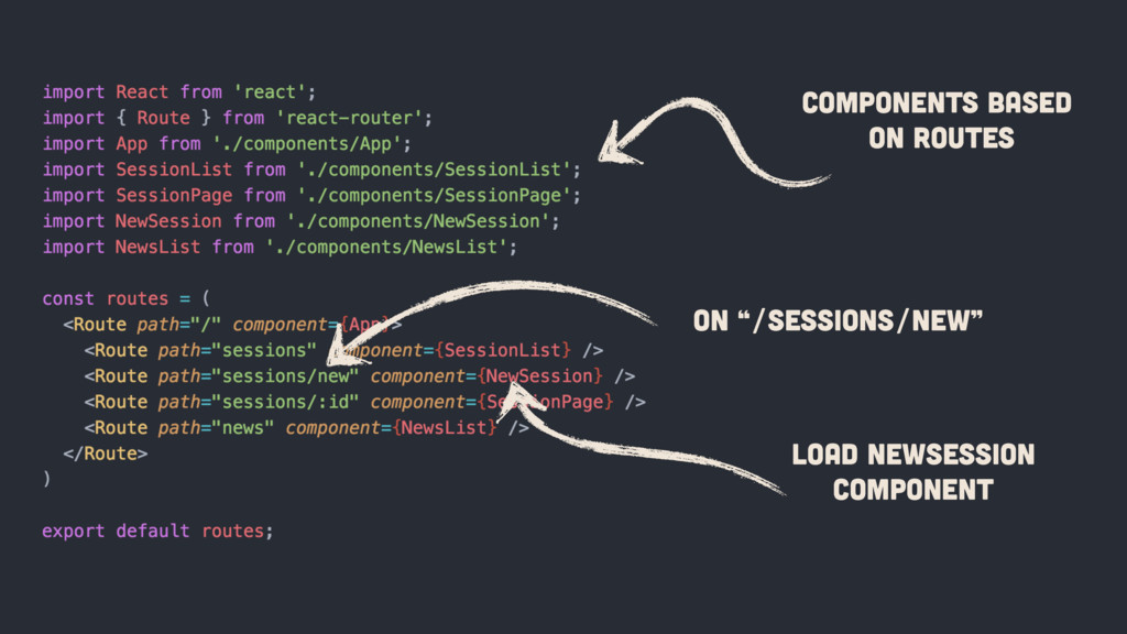 """Components Based on Routes on """"/sessions/new"""" L..."""