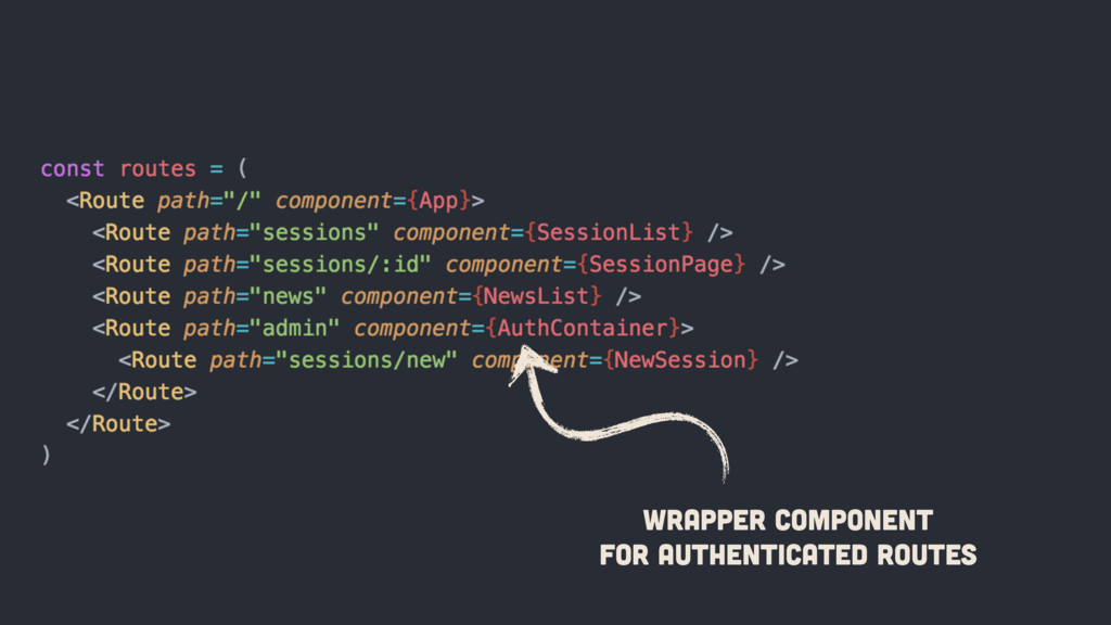 Wrapper Component For Authenticated Routes