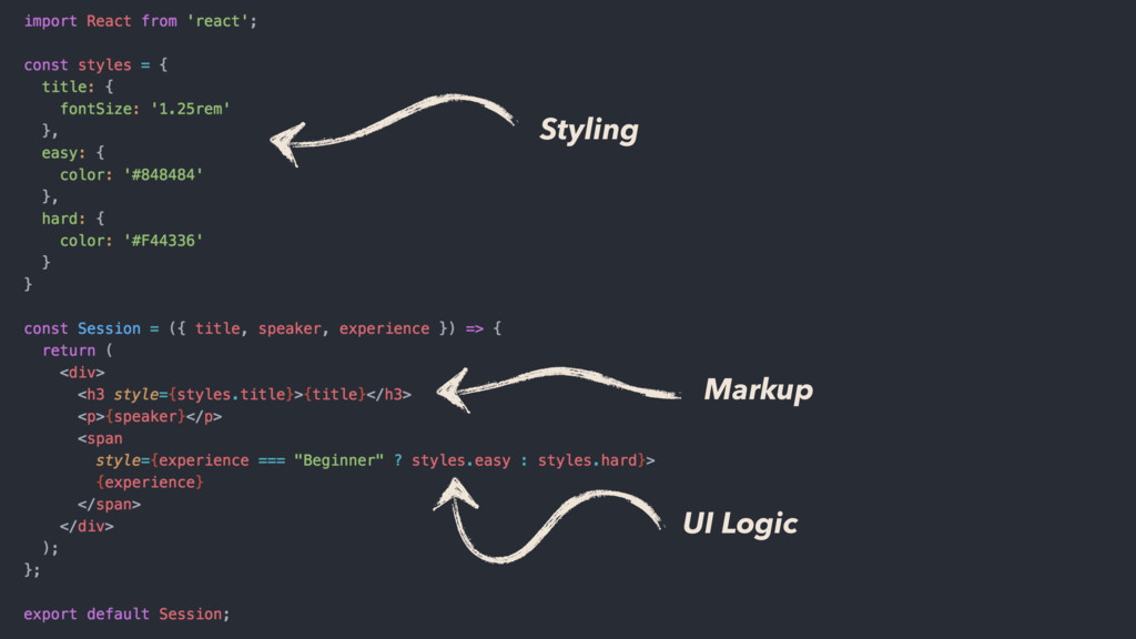 UI Logic Markup Styling