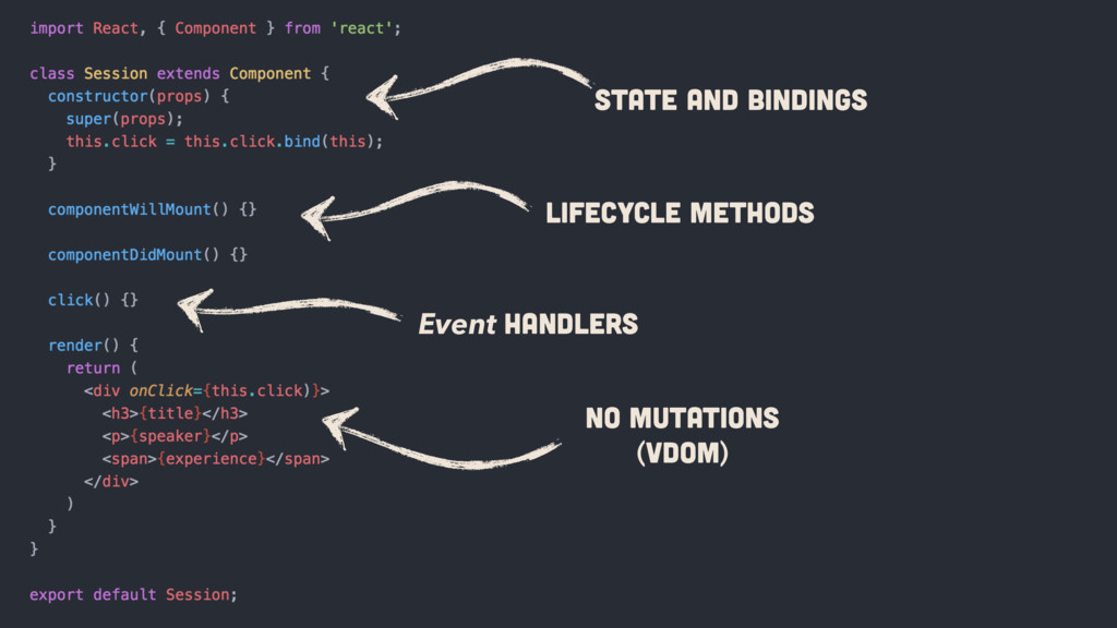 Lifecycle Methods Event Handlers State and bind...
