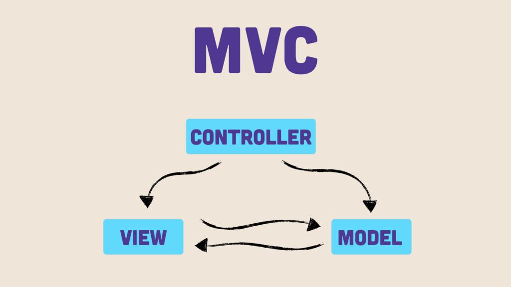 MVC Controller View Model