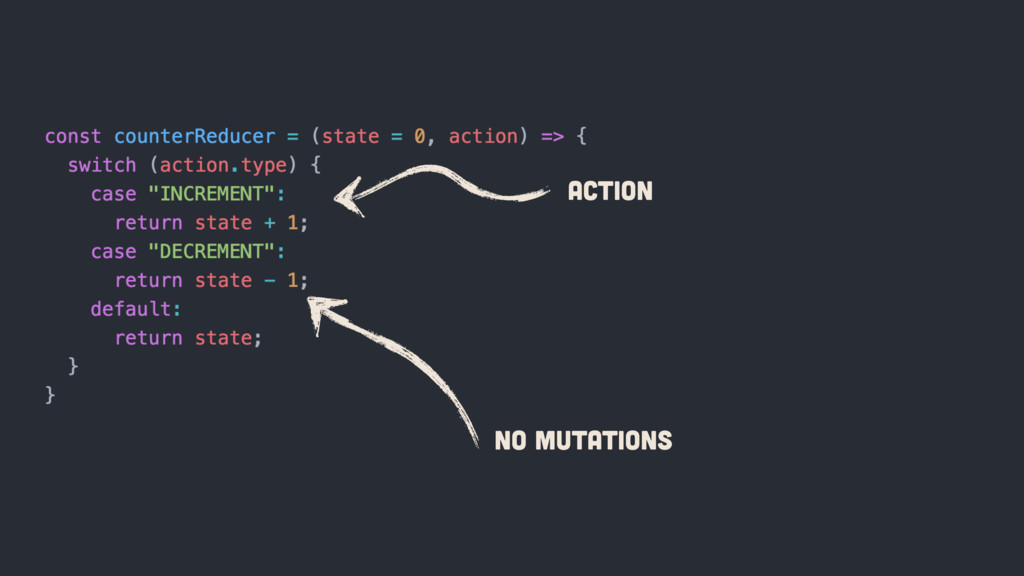 Action No Mutations