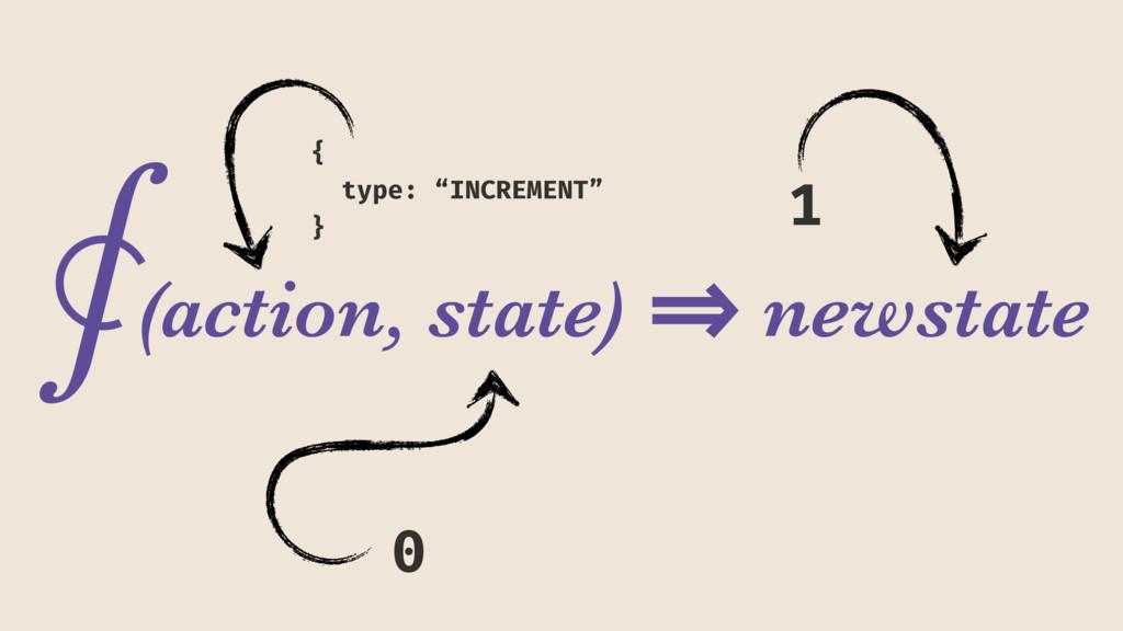 "⨐(action, state) => newstate { type: ""INCREMEN..."