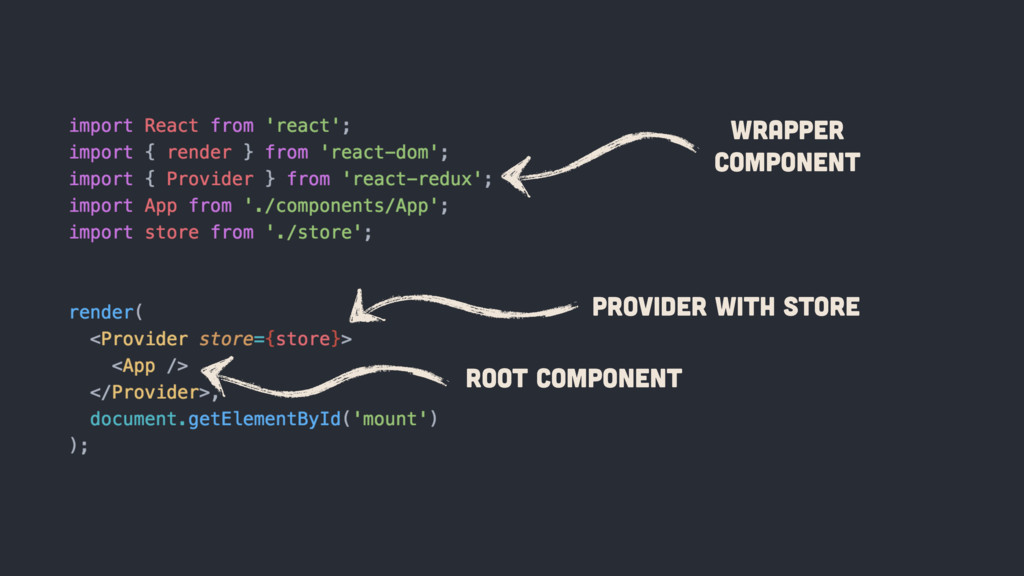 Wrapper Component Provider with Store Root Comp...