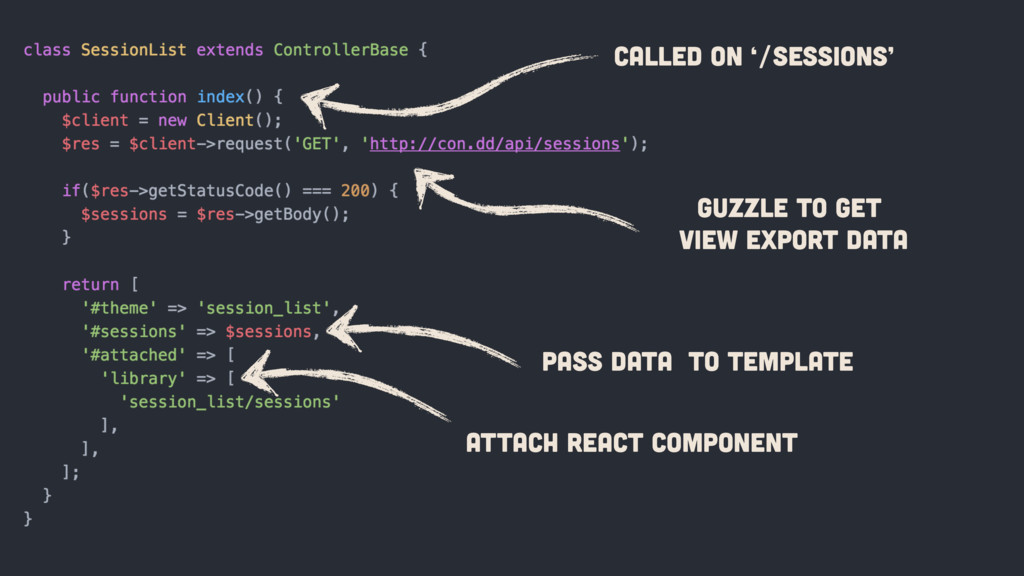 Guzzle to Get view export data Called on '/sess...