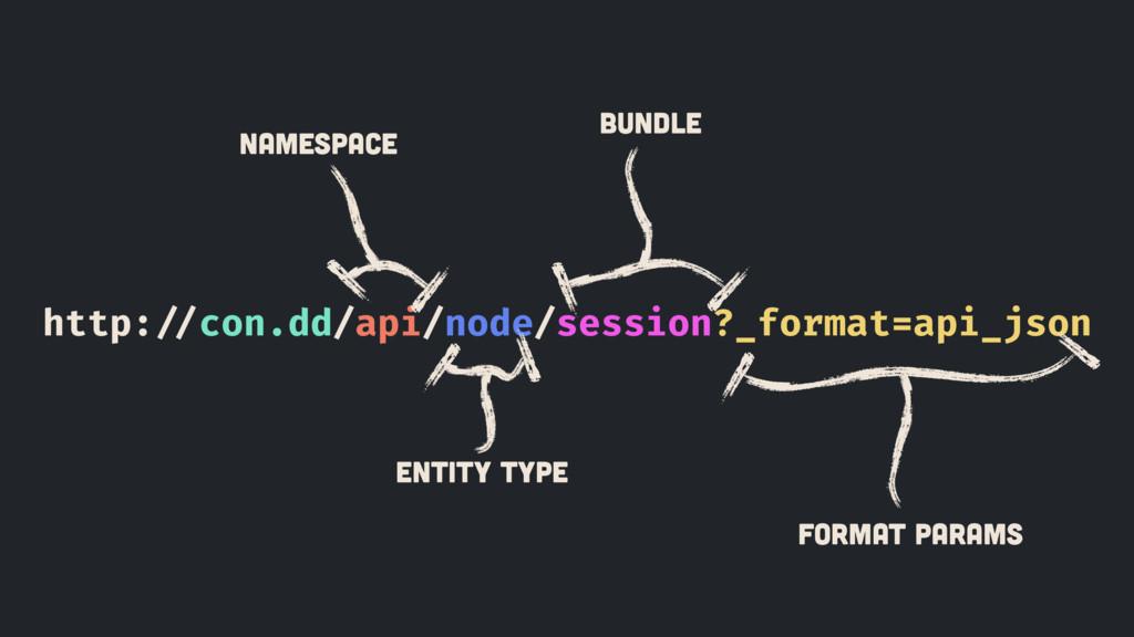 http://con.dd/api/node/session?_format=api_jso...