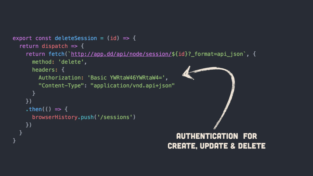 Authentication for CREATE, UPDATE & DELETE