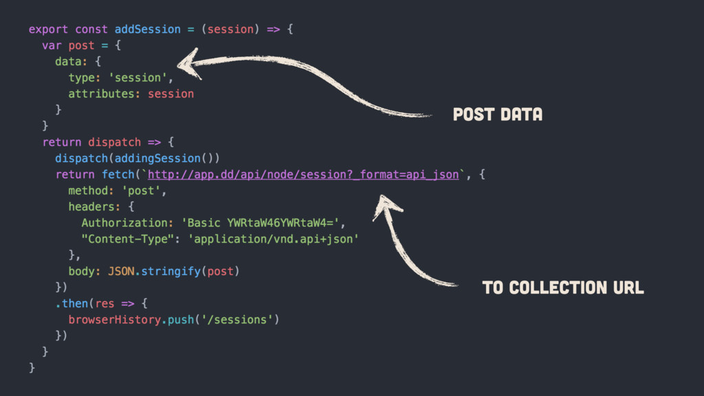 Post Data To Collection URL