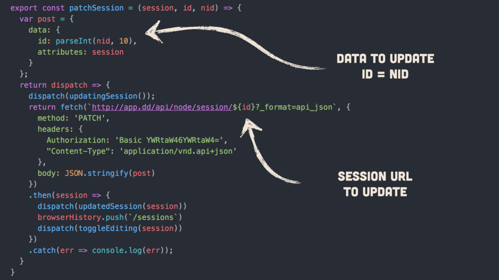 Data to Update id = NID Session URL TO Update