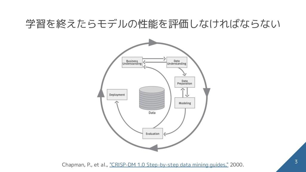 学習を終えたらモデルの性能を評価しなければならない Chapman, P., et al., ...