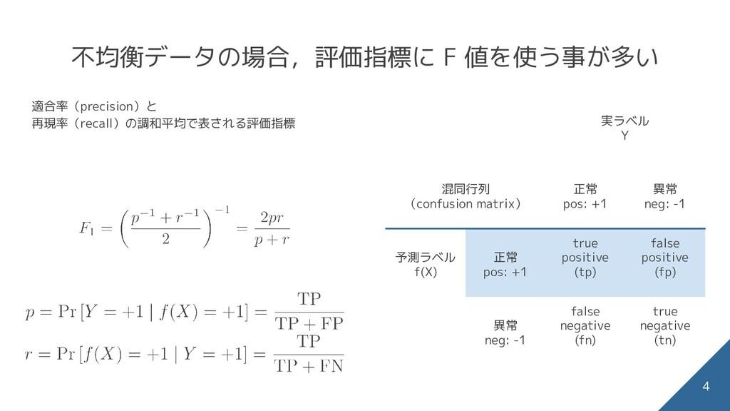 不均衡データの場合,評価指標に F 値を使う事が多い 適合率(precision)と 再現率(...