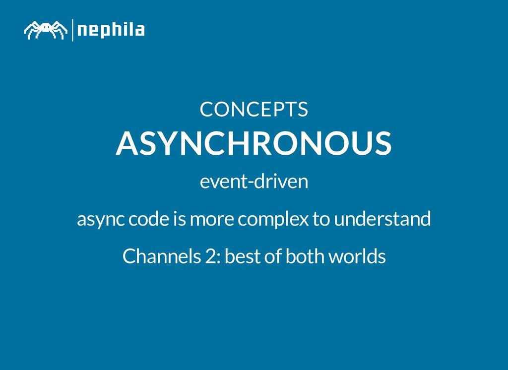CONCEPTS CONCEPTS ASYNCHRONOUS ASYNCHRONOUS eve...