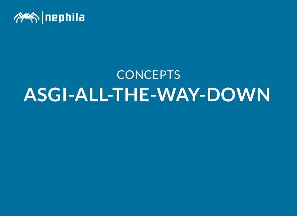 CONCEPTS CONCEPTS ASGI-ALL-THE-WAY-DOWN ASGI-AL...