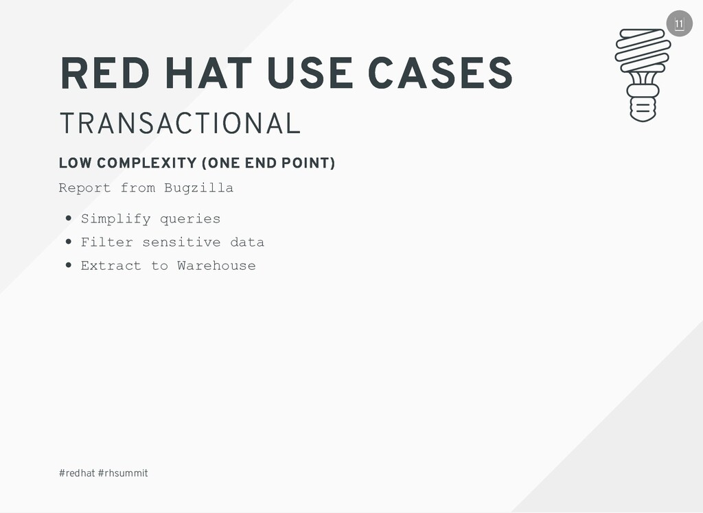 RED HAT RED HAT USE CASES USE CASES TRANSACTION...