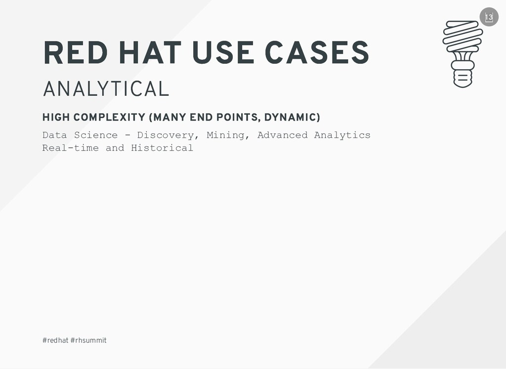 RED HAT RED HAT USE CASES USE CASES ANALYTICAL ...
