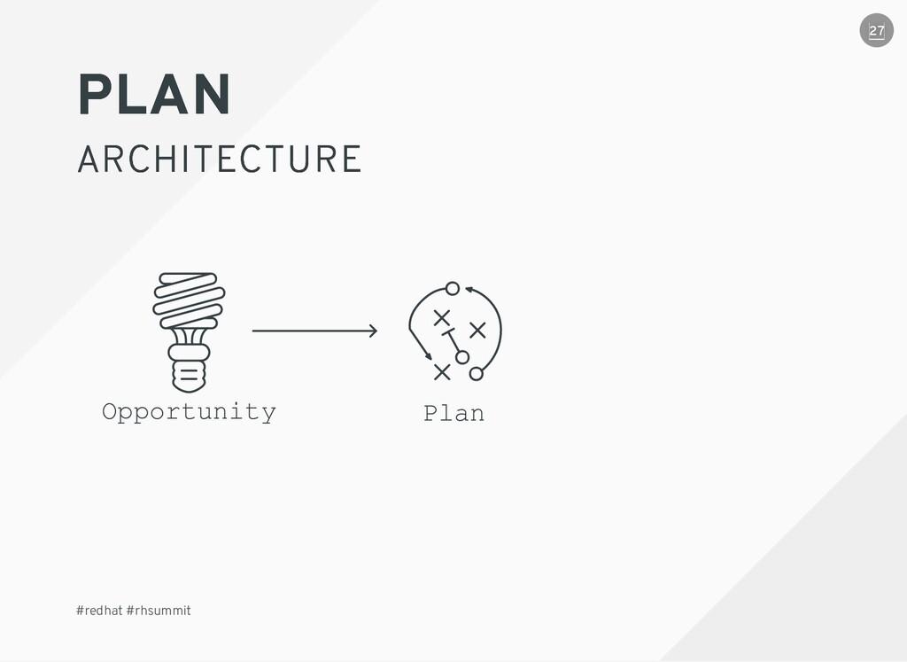 PLAN PLAN ARCHITECTURE ARCHITECTURE #redhat #rh...