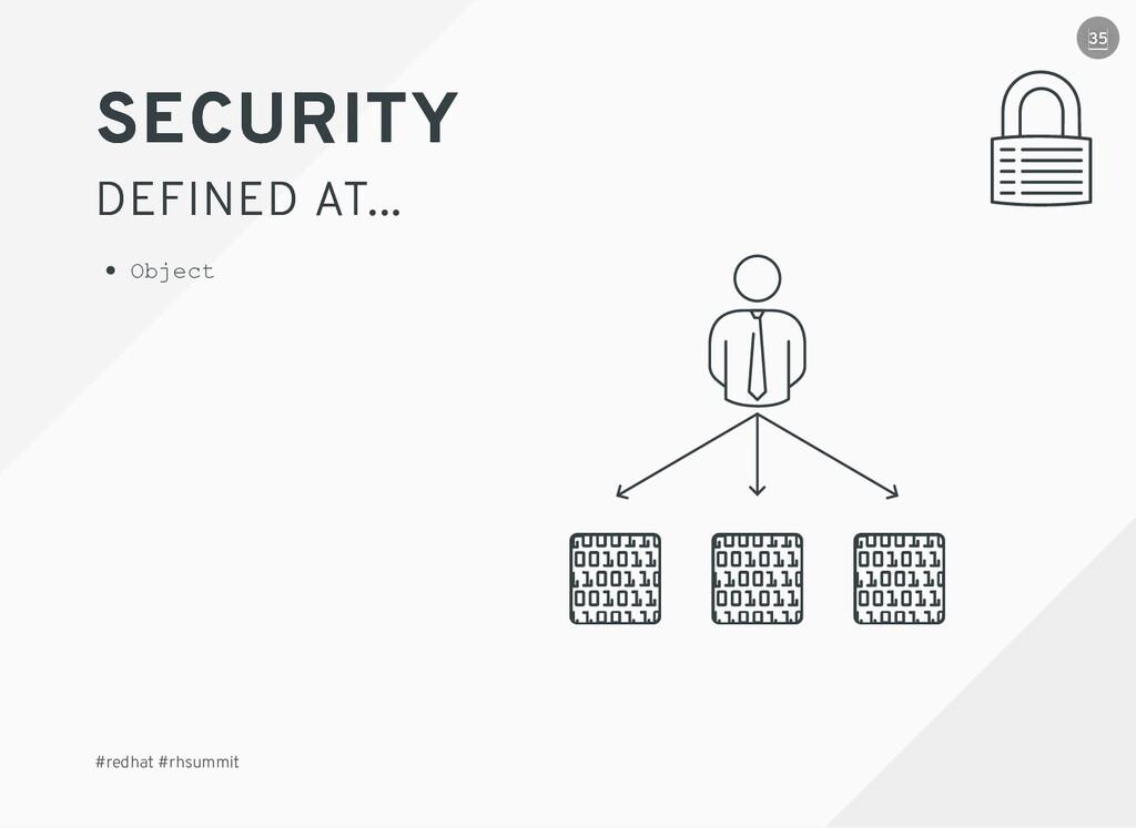 Object #redhat #rhsummit SECURITY SECURITY DEFI...