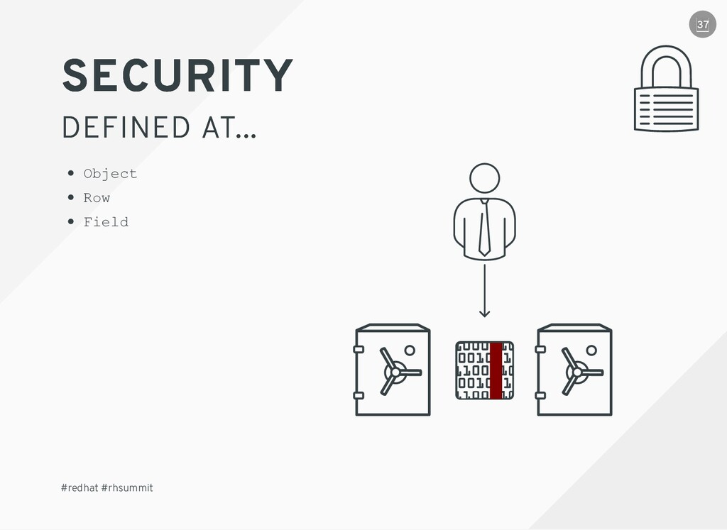Object Row Field #redhat #rhsummit SECURITY SEC...
