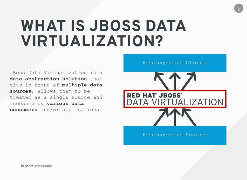 WHAT IS JBOSS DATA WHAT IS JBOSS DATA VIRTUALIZ...