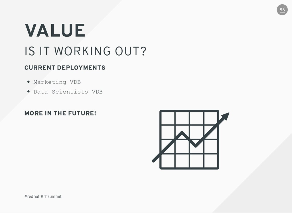 VALUE VALUE IS IT WORKING OUT? IS IT WORKING OU...