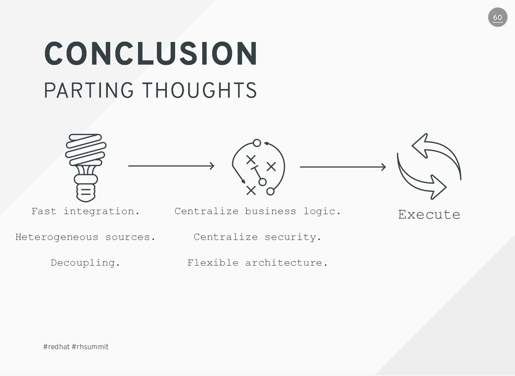 CONCLUSION CONCLUSION PARTING THOUGHTS PARTING ...