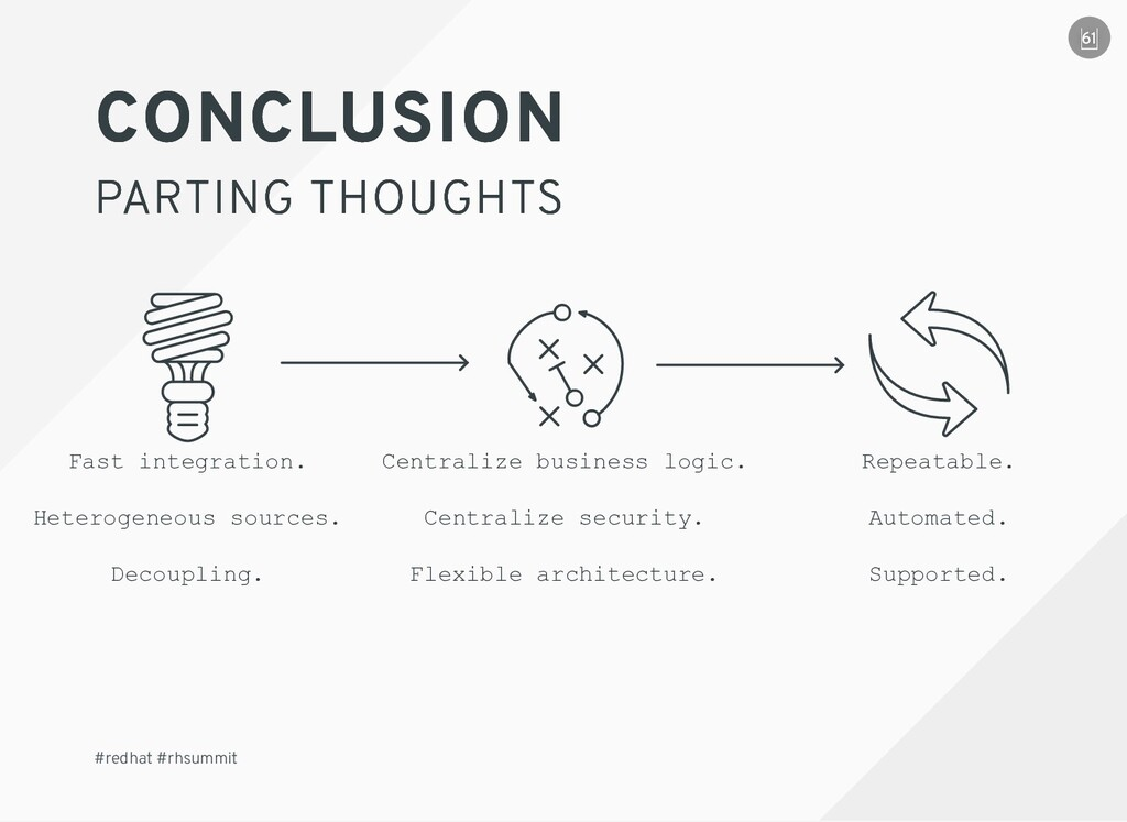 Repeatable. Automated. Supported. CONCLUSION CO...