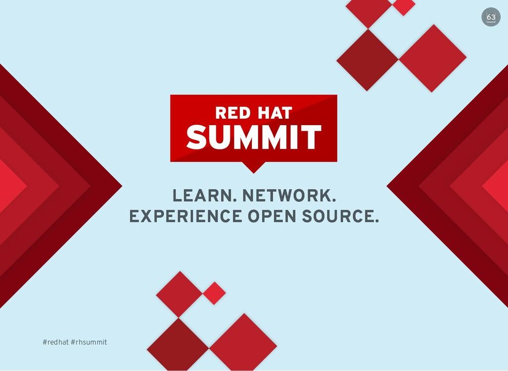 LEARN. NETWORK. LEARN. NETWORK. EXPERIENCE OPEN...
