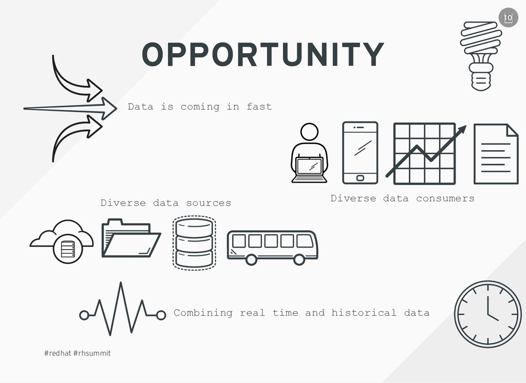 OPPORTUNITY OPPORTUNITY Diverse data sources Da...