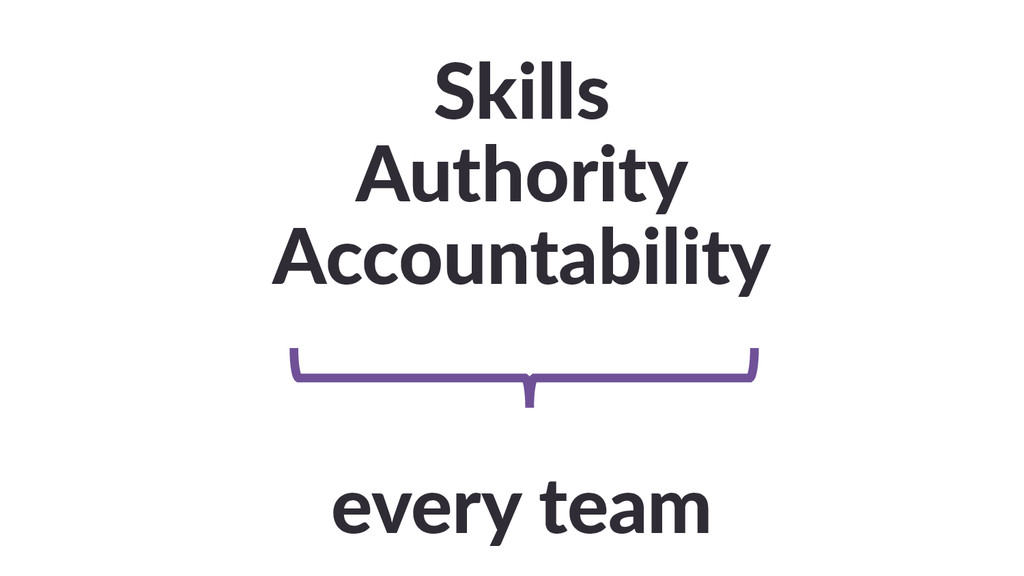 Skills