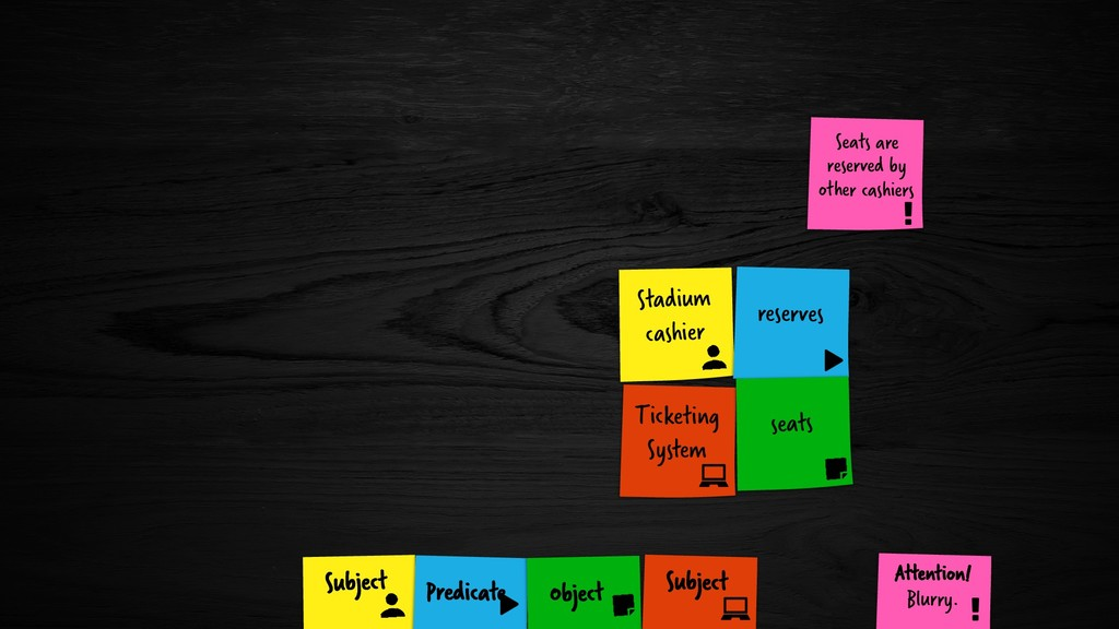Stadium cashier Ticketing System Subject Predic...