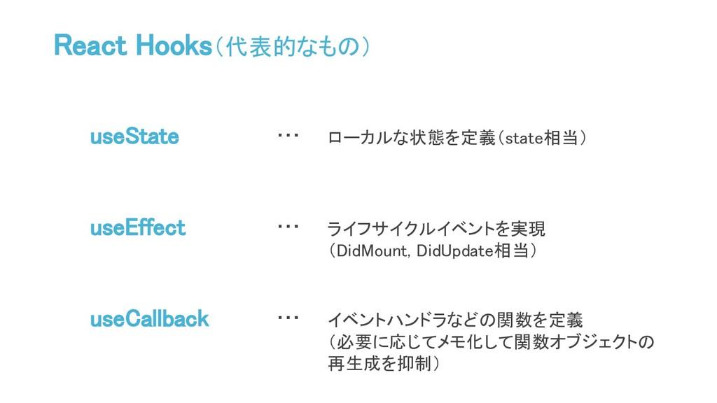 React Hooks(代表的なもの) useState useEffect useCallb...